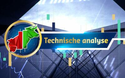 Technische analyse Bitcoin 03/03/2021