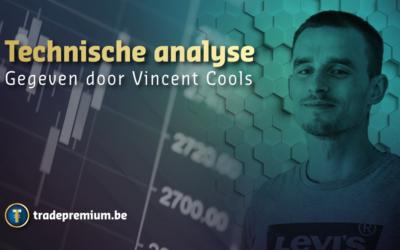 Technische analyse Bitcoin 15/04/21