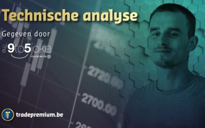 Technische analyse Bitcoin 21/07/2021